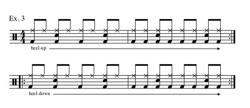 Drumming Tips - heel down and up music sheet