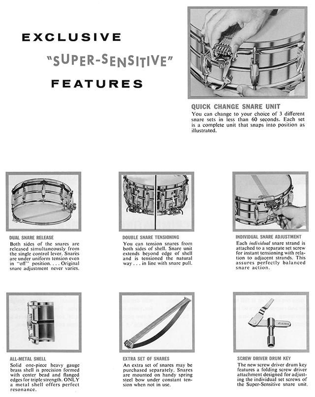 Ludwig Super Sensitive