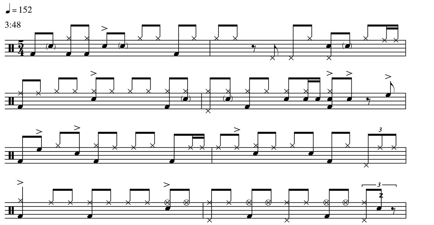 Groove Analysis - Eric Harland - Walkin The Walk