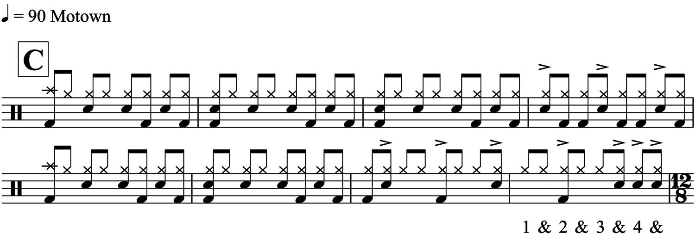 Metric-Mod-Music-C