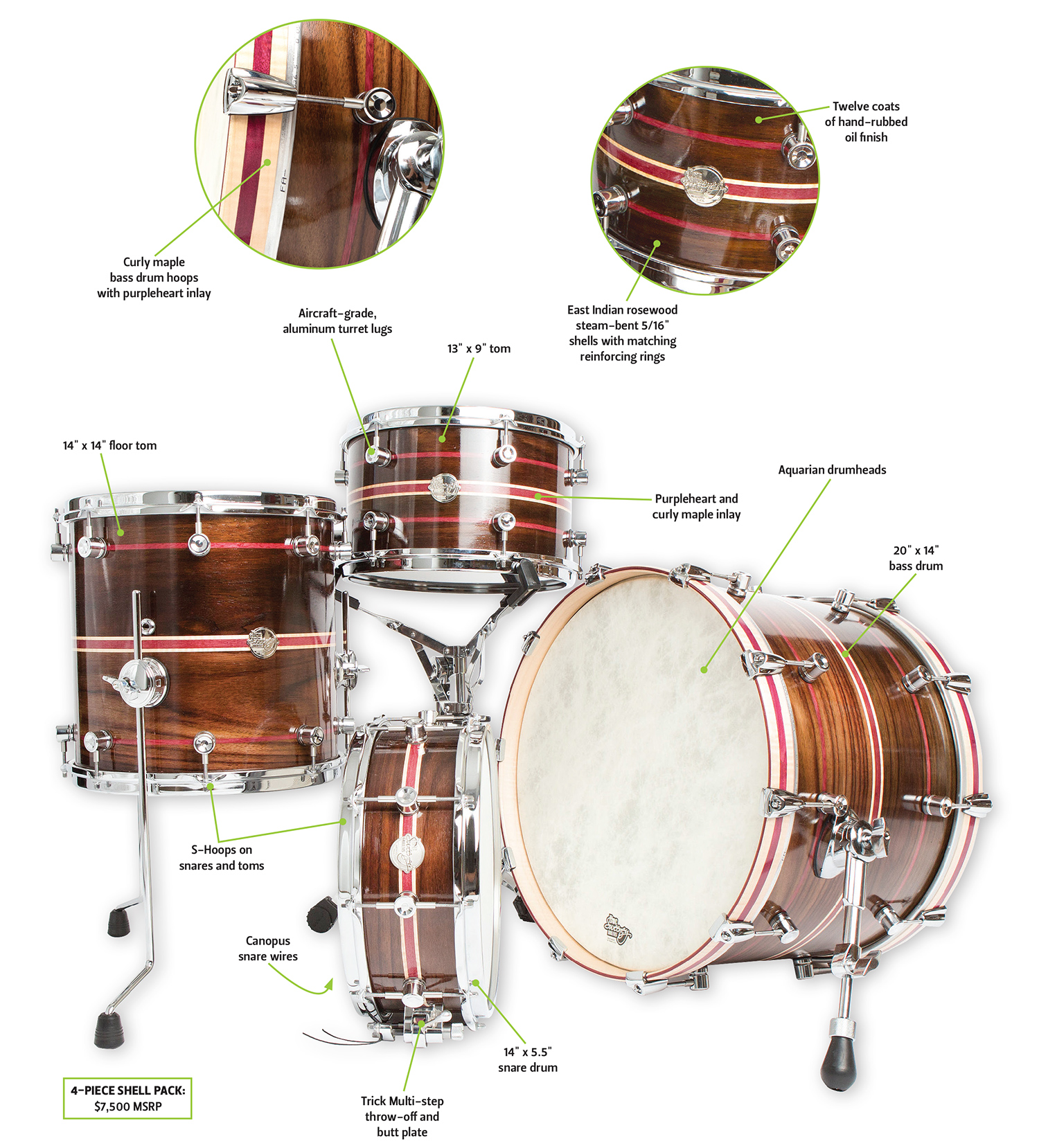 "Doc Sweeney rosewood ""Panther"" drum set"