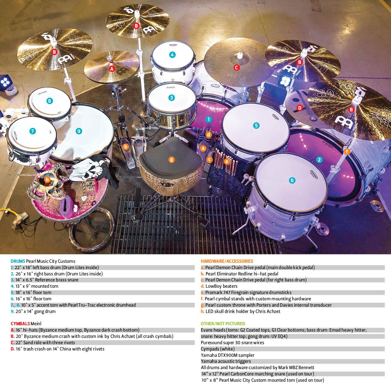 barry kerch drum magazine sayre berman drum kit yamaha