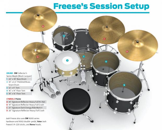 josh freese drums 2014