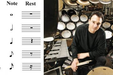 music theory for drummers