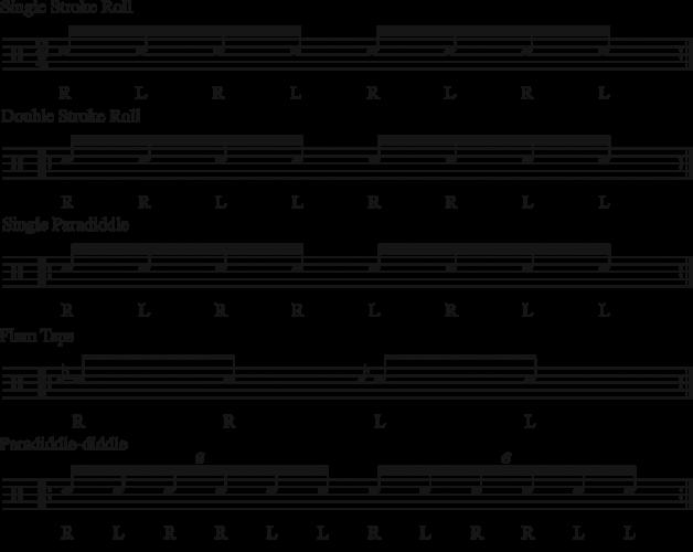five drum rudiments