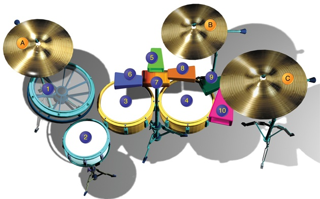 Ralph's rig drum set