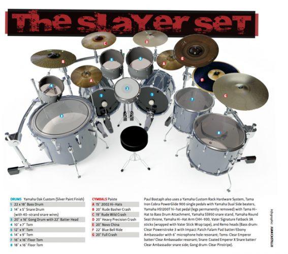 The Slayer Set