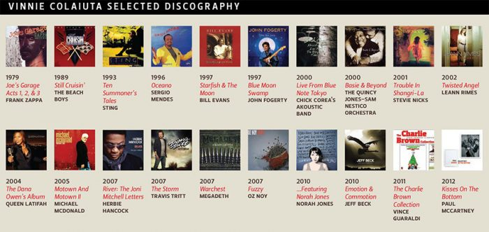 Vinnie Colaiuta selected discography