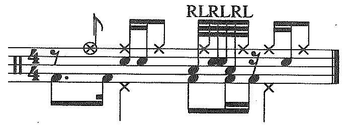 dennis chambers music notes 3