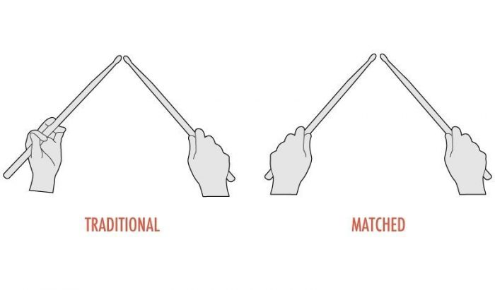 traditional grip vs matched grip